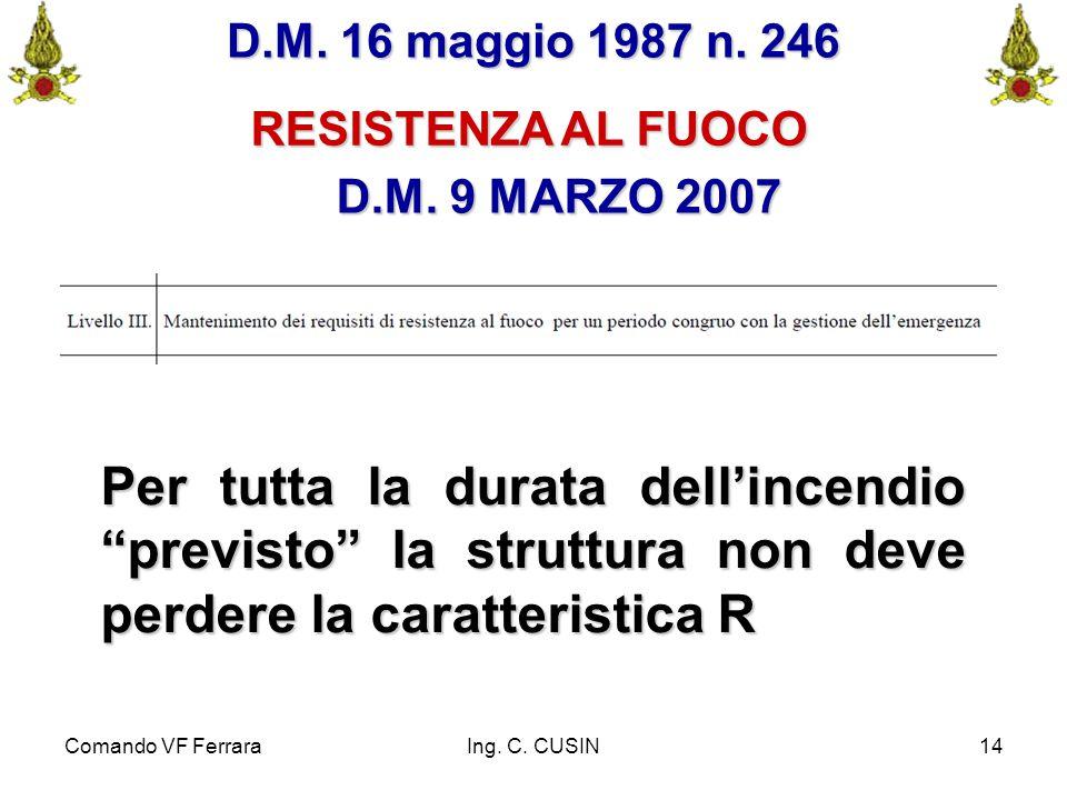 D.M. 16 maggio 1987 n. 246 RESISTENZA AL FUOCO. D.M. 9 MARZO 2007.