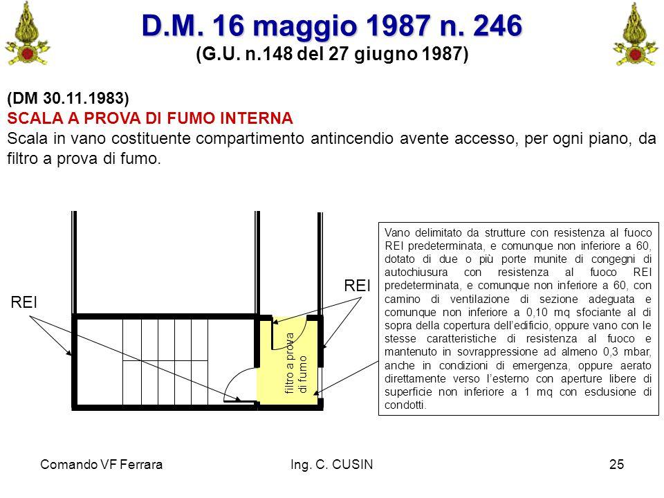 D.M. 16 maggio 1987 n. 246 (G.U. n.148 del 27 giugno 1987)