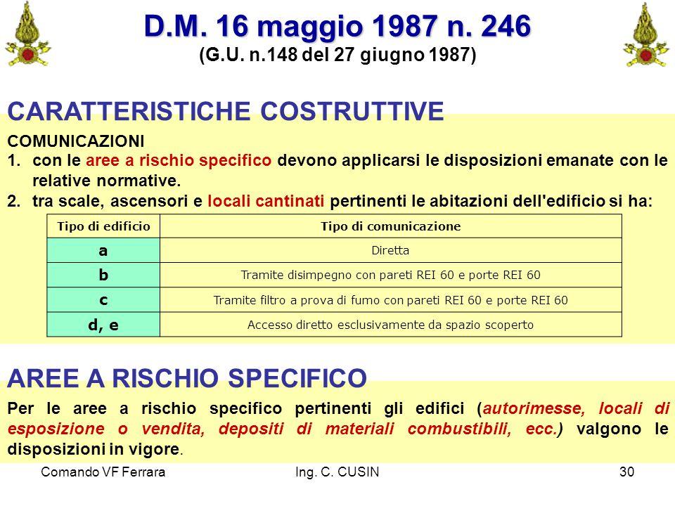 D.M. 16 maggio 1987 n. 246 CARATTERISTICHE COSTRUTTIVE
