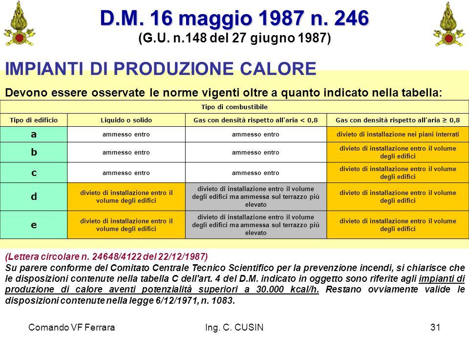 D.M. 16 maggio 1987 n. 246 IMPIANTI DI PRODUZIONE CALORE