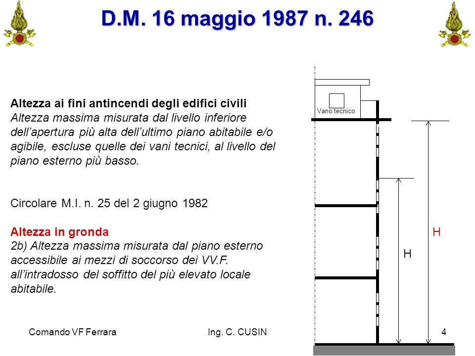 D.M. 16 maggio 1987 n. 246 H. Vano tecnico. Altezza ai fini antincendi degli edifici civili.