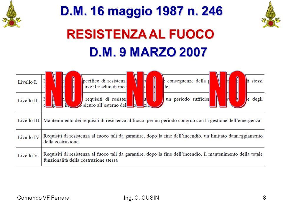 NO NO NO D.M. 16 maggio 1987 n. 246 RESISTENZA AL FUOCO