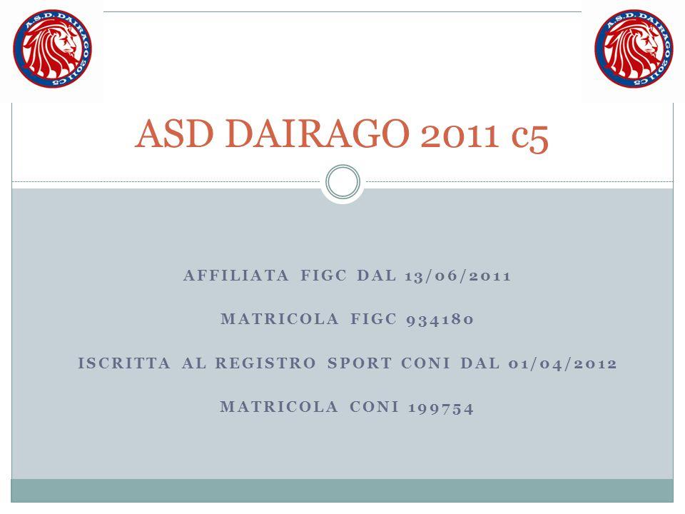 Iscritta al registro SPORT coni dal 01/04/2012