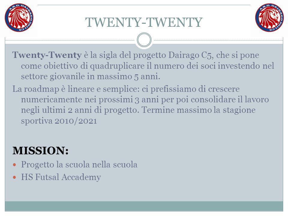 TWENTY-TWENTY MISSION: