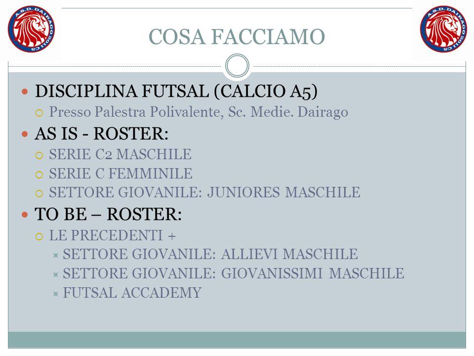 COSA FACCIAMO DISCIPLINA FUTSAL (CALCIO A5) AS IS - ROSTER: