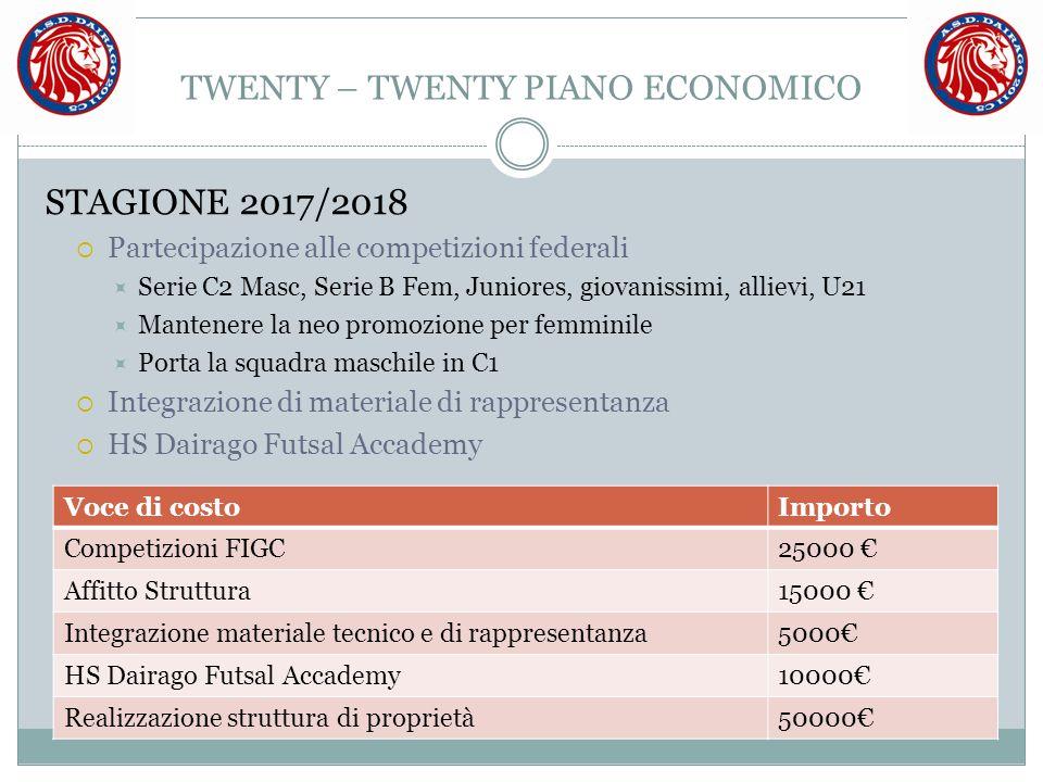 TWENTY – TWENTY PIANO ECONOMICO