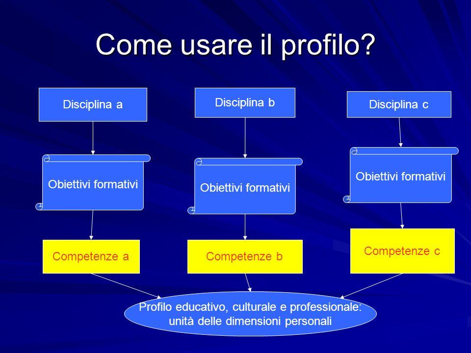 Come usare il profilo Disciplina a Disciplina b Disciplina c
