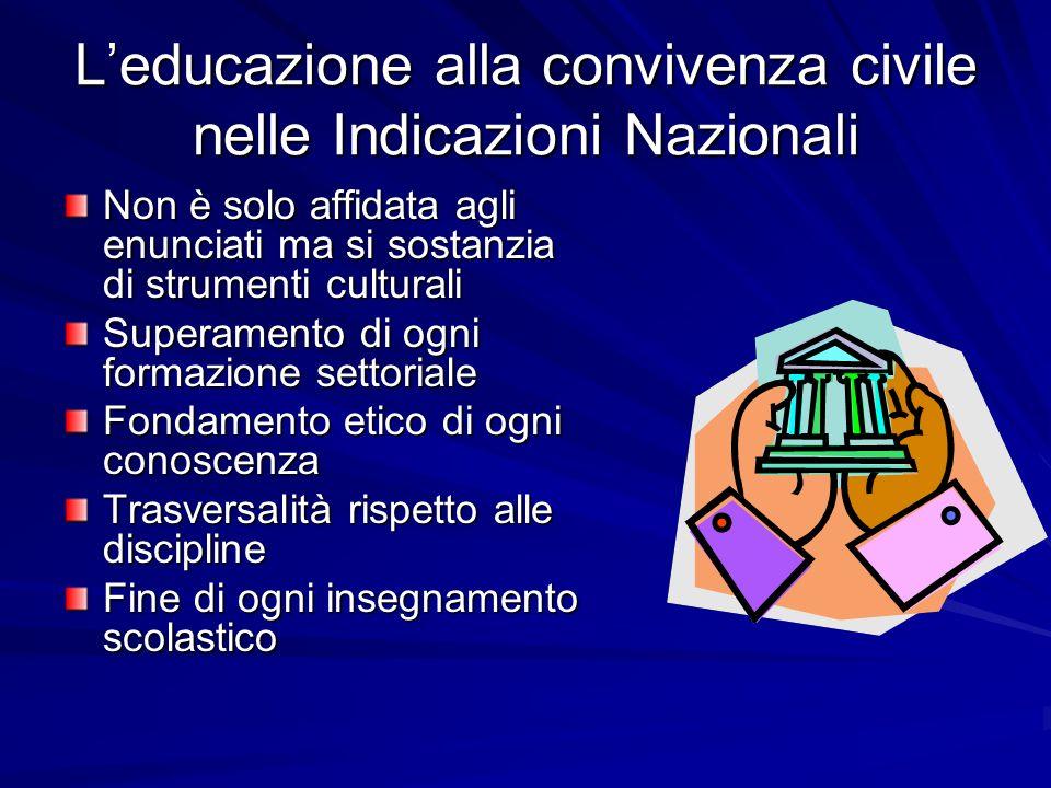 L'educazione alla convivenza civile nelle Indicazioni Nazionali