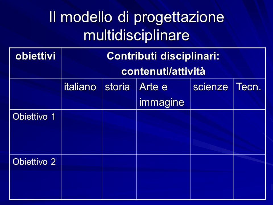 Il modello di progettazione multidisciplinare
