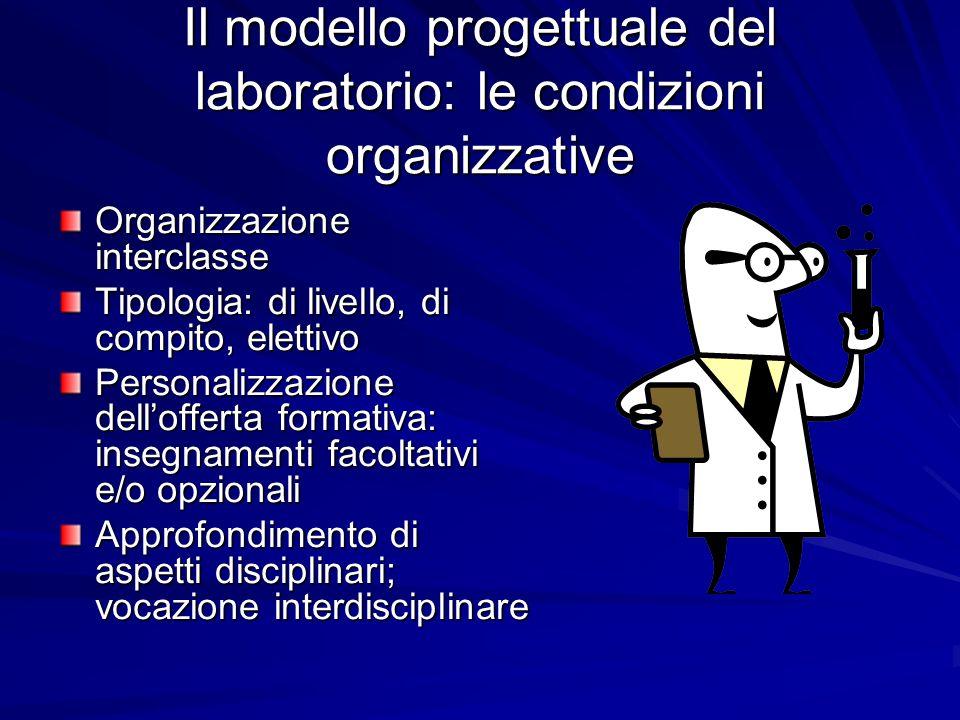 Il modello progettuale del laboratorio: le condizioni organizzative