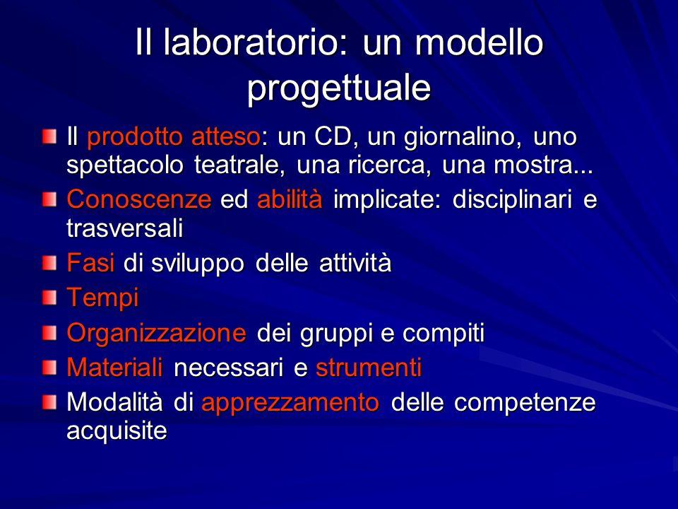 Il laboratorio: un modello progettuale