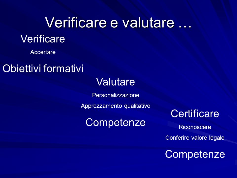 Verificare e valutare …