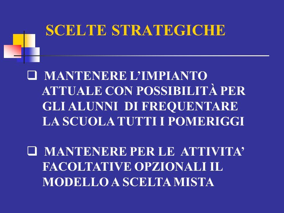 SCELTE STRATEGICHE MANTENERE L'IMPIANTO ATTUALE CON POSSIBILITÀ PER