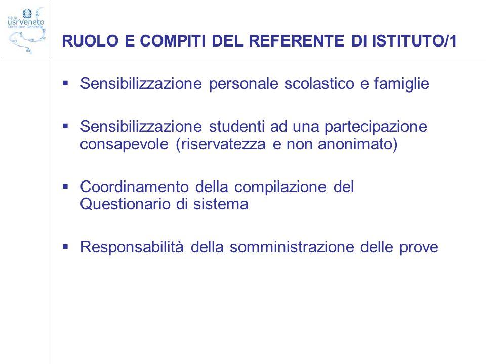 RUOLO E COMPITI DEL REFERENTE DI ISTITUTO/1