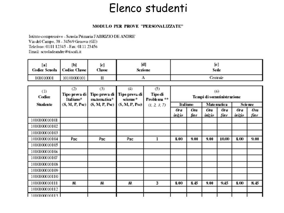 Elenco studenti