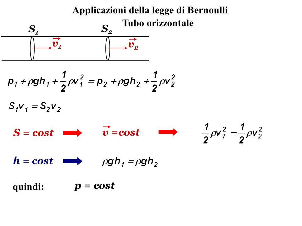 Applicazioni della legge di Bernoulli