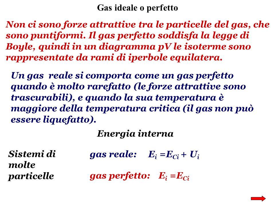 Gas ideale o perfetto