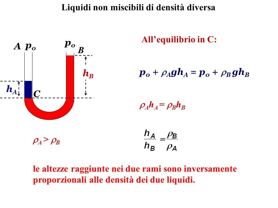 Liquidi non miscibili di densità diversa