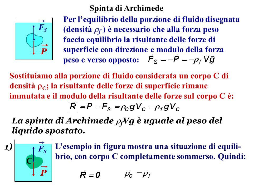 Spinta di Archimede