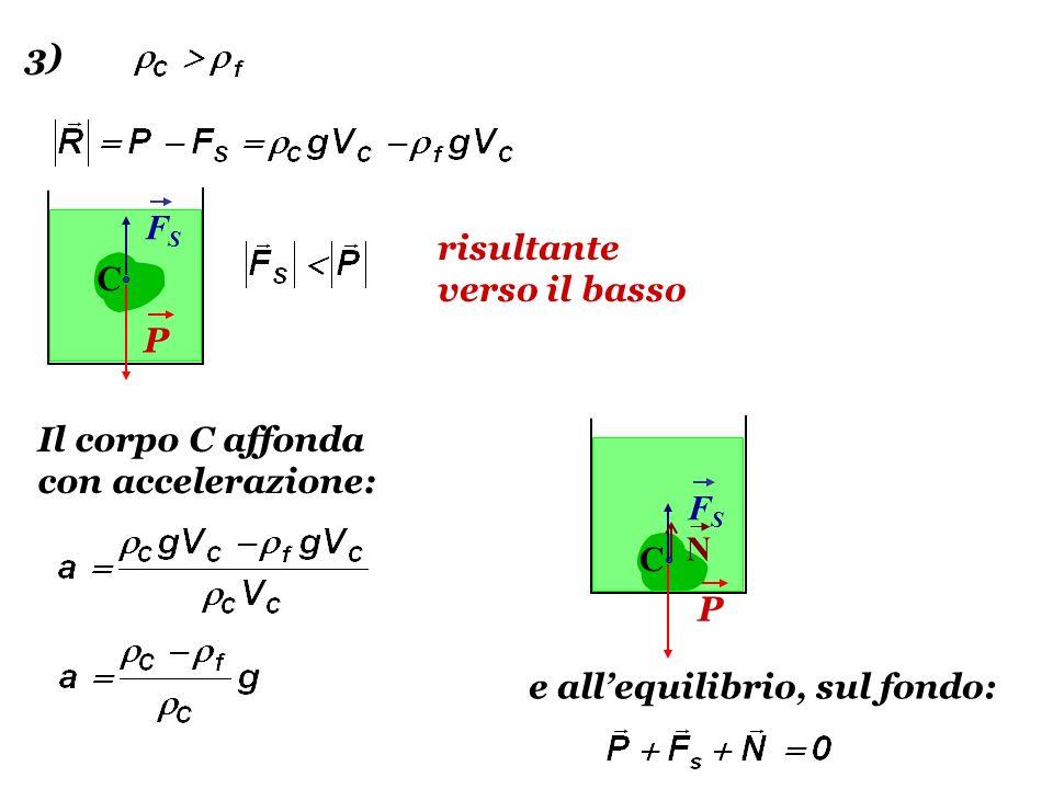 3) FS. risultante verso il basso. C. P. Il corpo C affonda con accelerazione: FS.