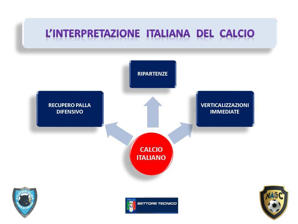 L'INTERPRETAZIONE ITALIANA DEL CALCIO