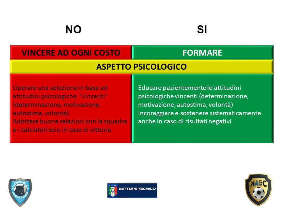 NO SI VINCERE AD OGNI COSTO FORMARE ASPETTO PSICOLOGICO