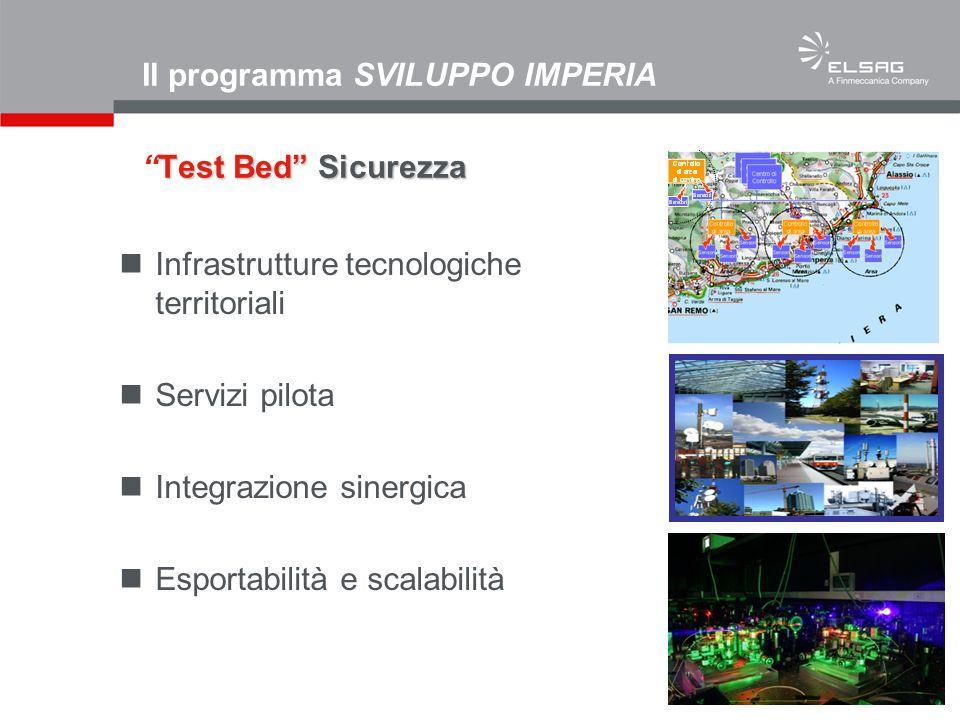 Il programma SVILUPPO IMPERIA Test Bed Sicurezza