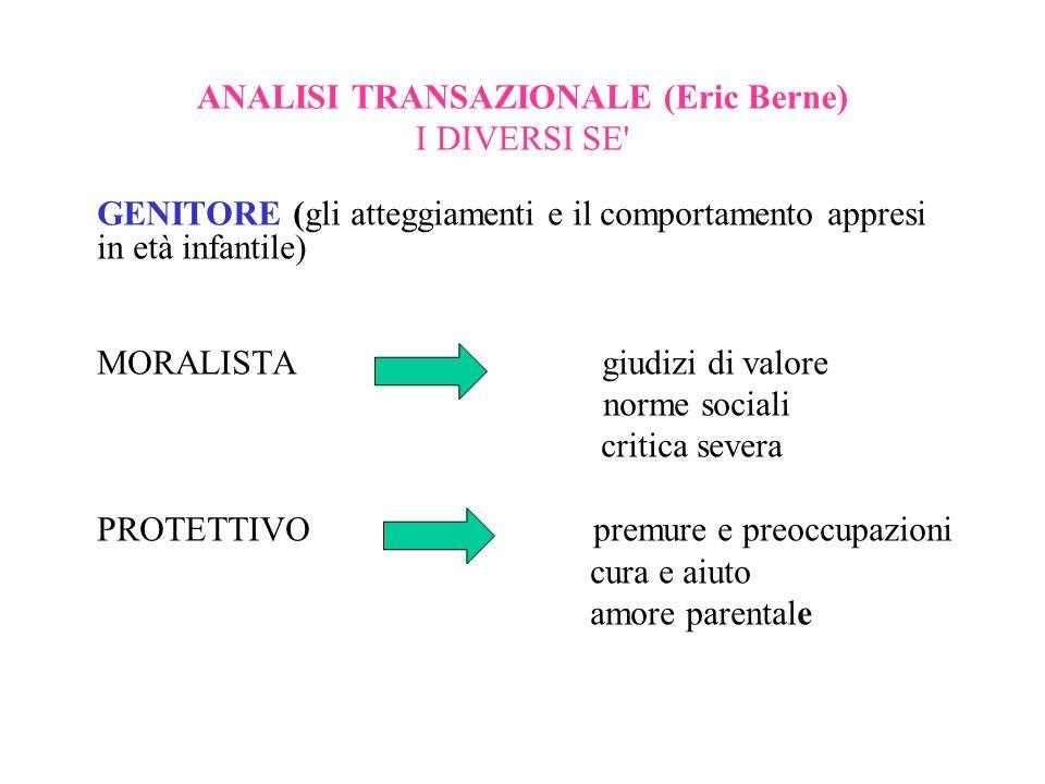 ANALISI TRANSAZIONALE (Eric Berne) I DIVERSI SE