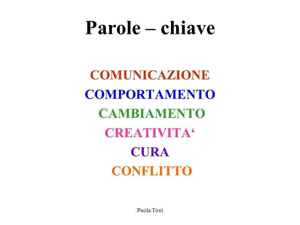 Parole – chiave COMUNICAZIONE COMPORTAMENTO CAMBIAMENTO CREATIVITA'