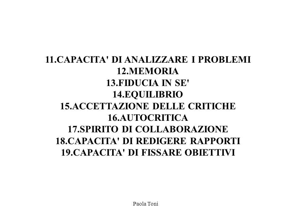 11.CAPACITA DI ANALIZZARE I PROBLEMI 12.MEMORIA 13.FIDUCIA IN SE