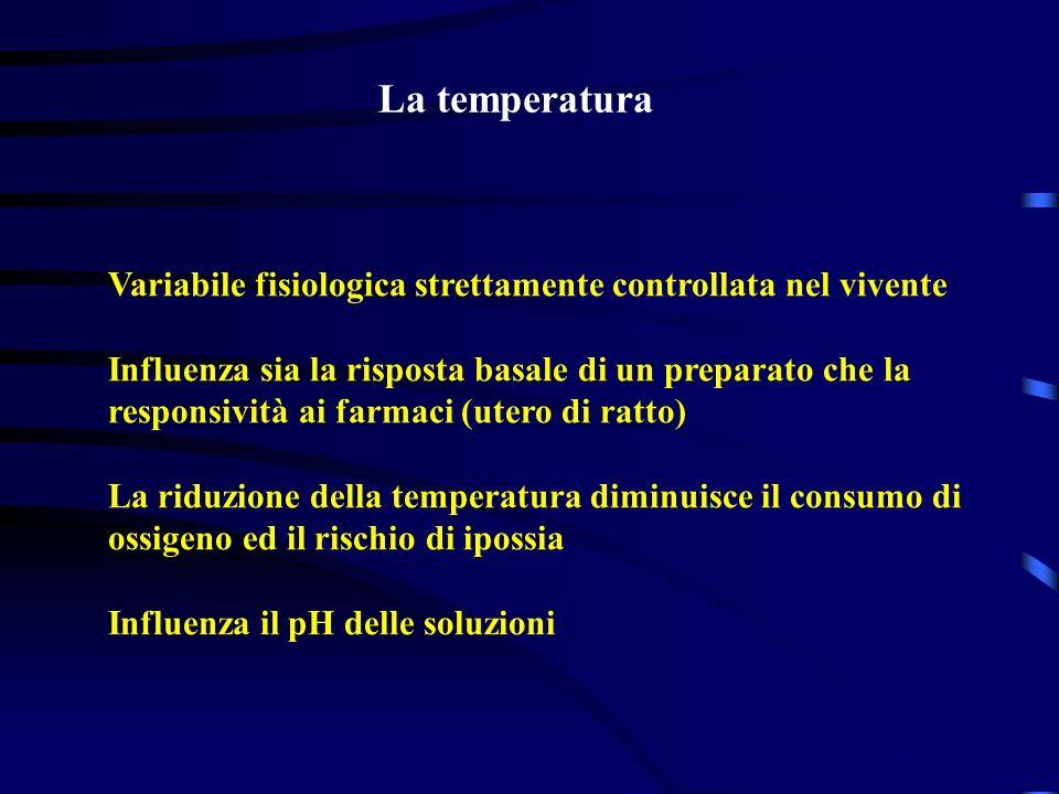 La temperaturaVariabile fisiologica strettamente controllata nel vivente.