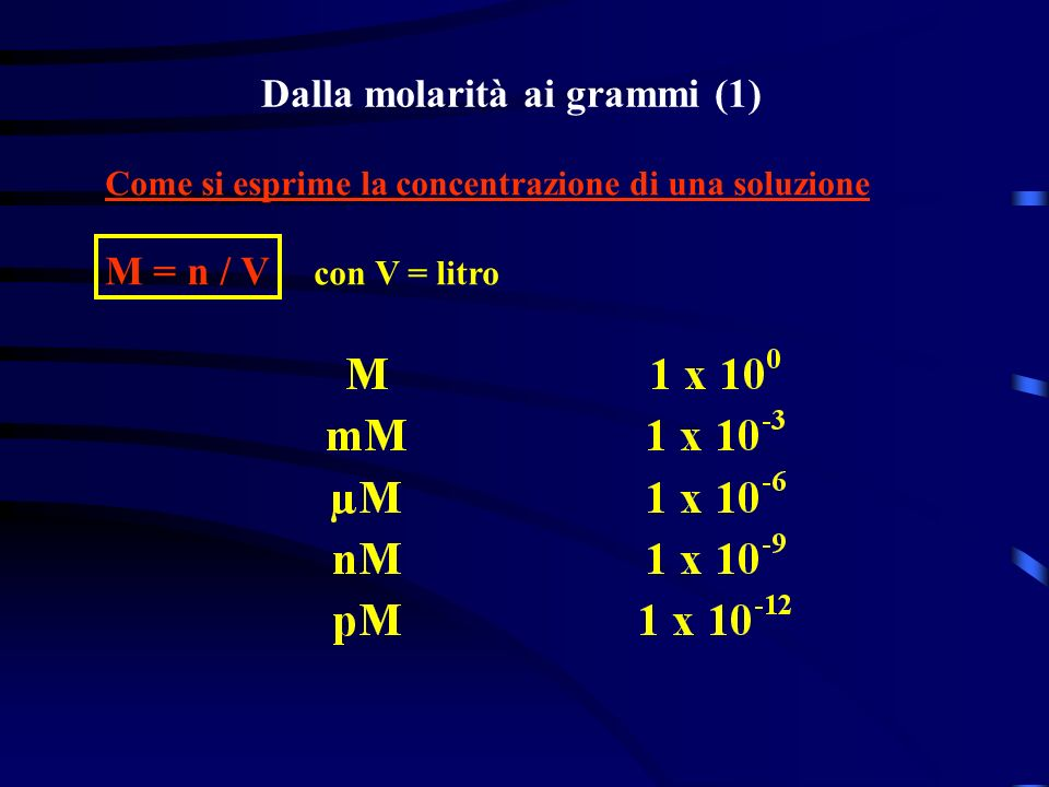 Dalla molarità ai grammi (1)