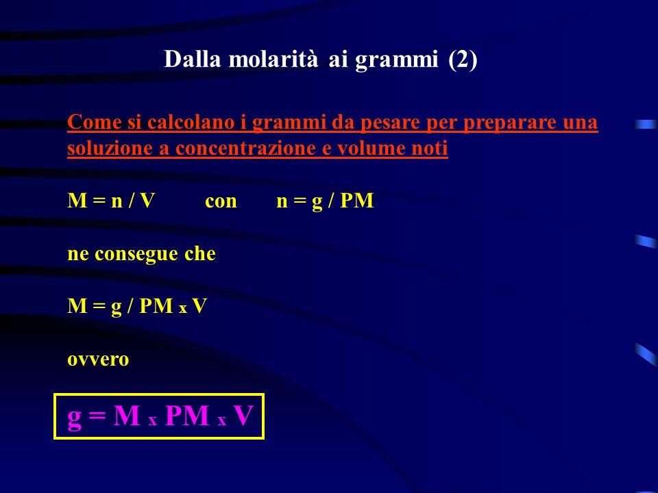 Dalla molarità ai grammi (2)