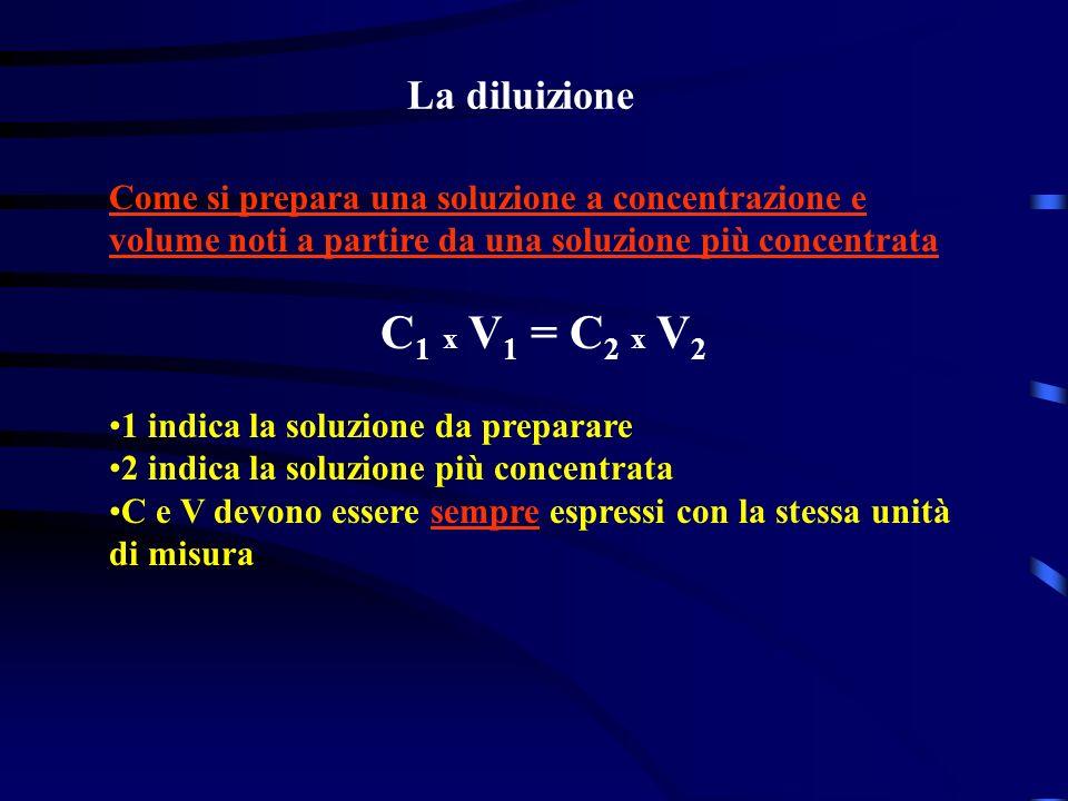 La diluizione Come si prepara una soluzione a concentrazione e volume noti a partire da una soluzione più concentrata.