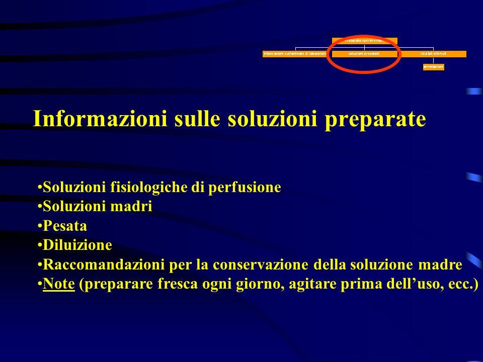 Informazioni sulle soluzioni preparate