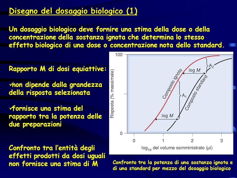 Disegno del dosaggio biologico (1)