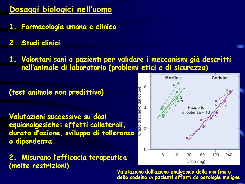 Dosaggi biologici nell'uomo