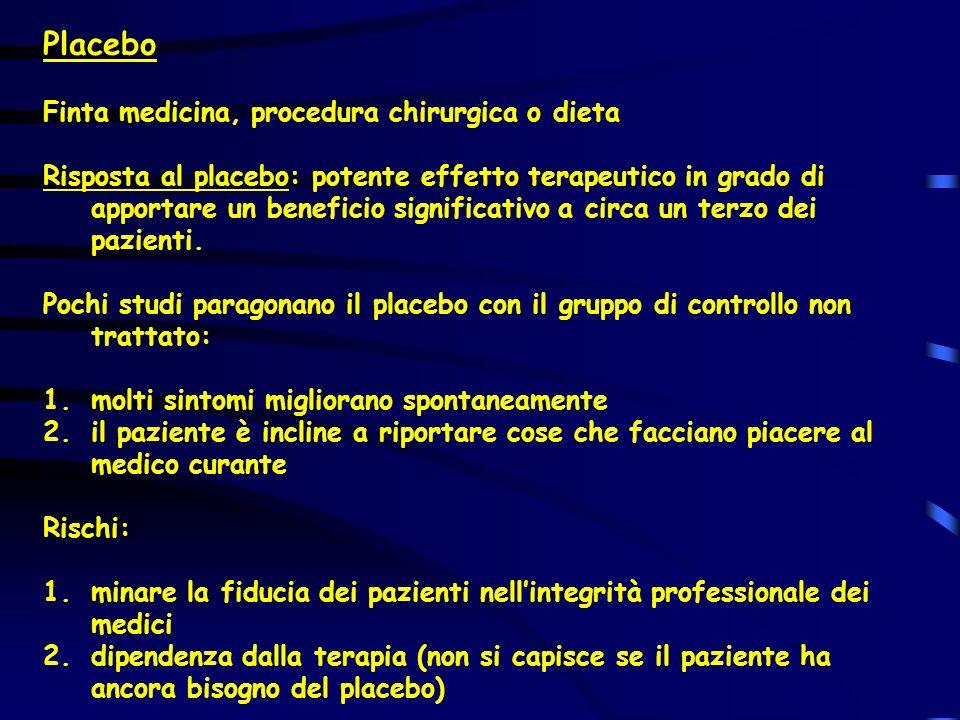 Placebo Finta medicina, procedura chirurgica o dieta