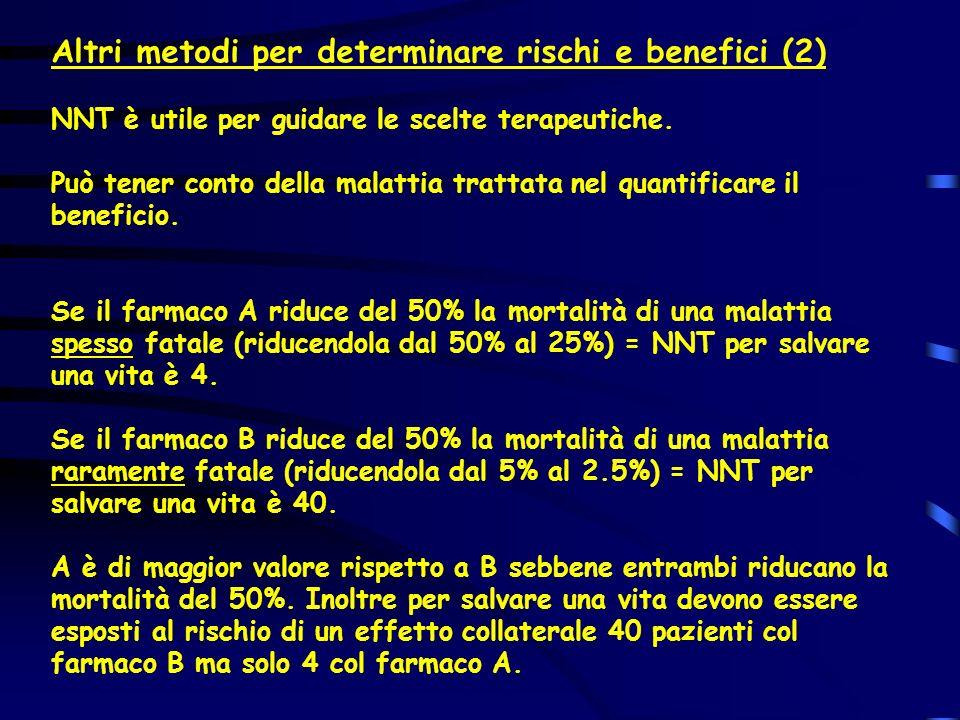 Altri metodi per determinare rischi e benefici (2)