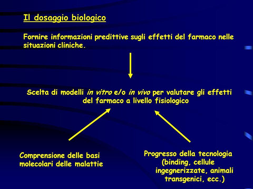 Il dosaggio biologico Fornire informazioni predittive sugli effetti del farmaco nelle situazioni cliniche.