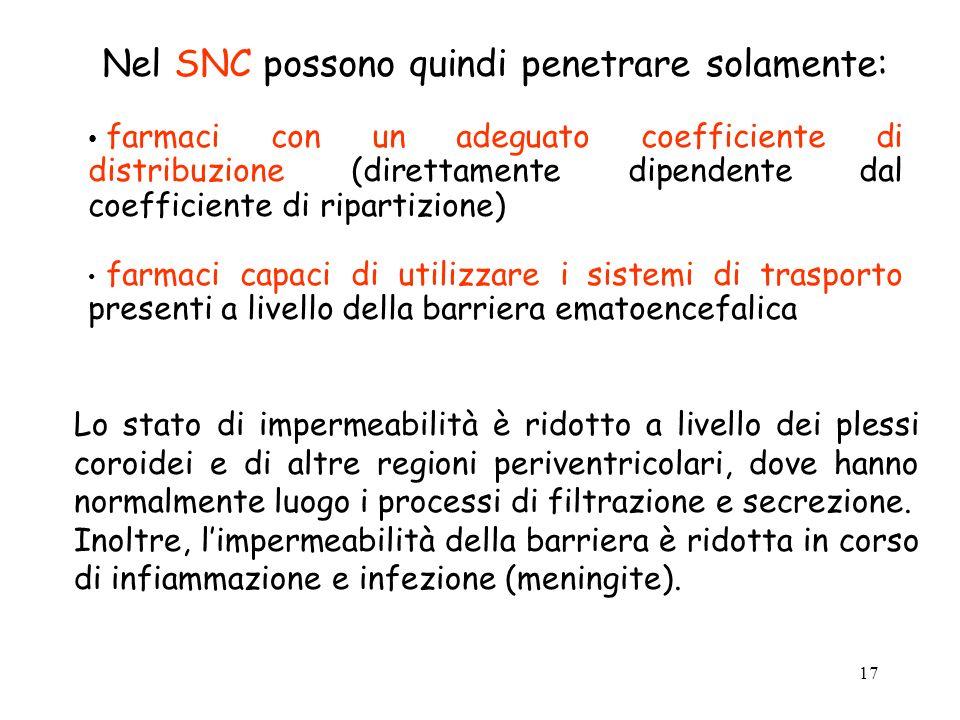 Nel SNC possono quindi penetrare solamente: