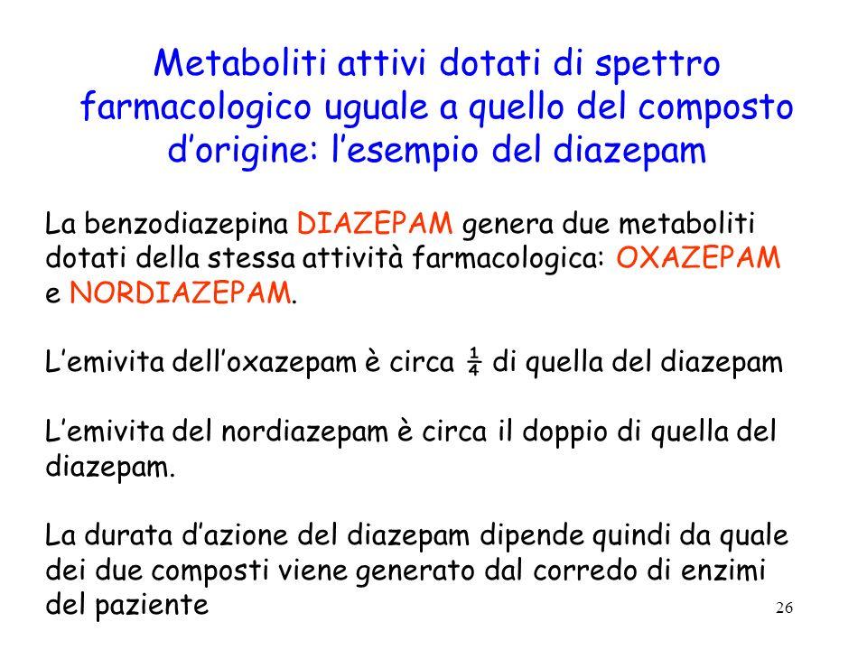 Metaboliti attivi dotati di spettro farmacologico uguale a quello del composto d'origine: l'esempio del diazepam