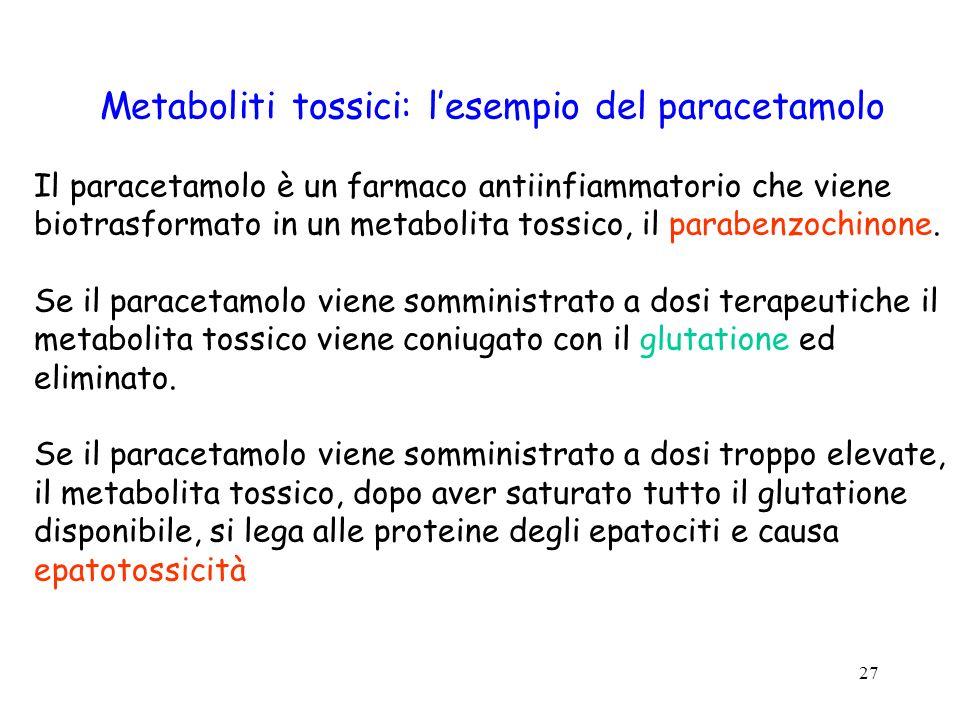 Metaboliti tossici: l'esempio del paracetamolo