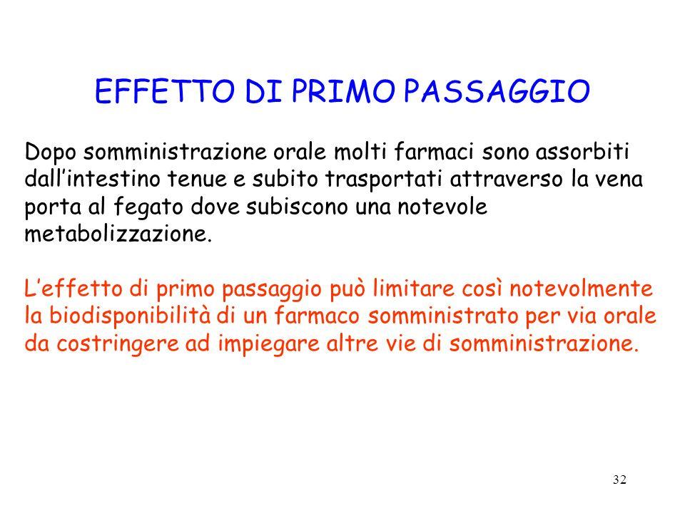 EFFETTO DI PRIMO PASSAGGIO