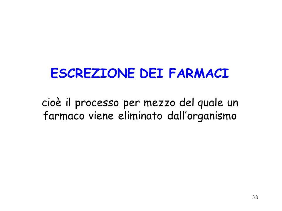 ESCREZIONE DEI FARMACI