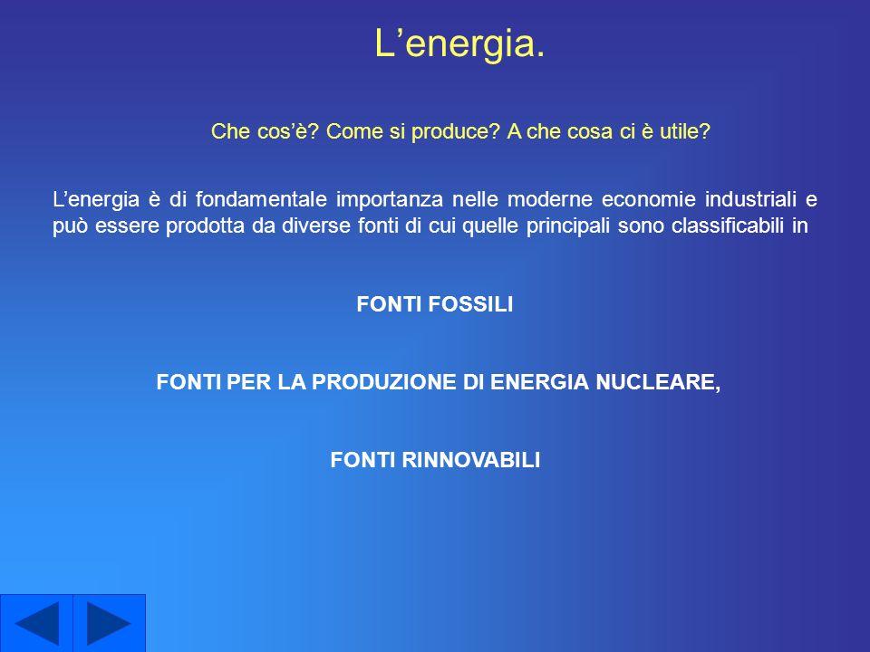 FONTI PER LA PRODUZIONE DI ENERGIA NUCLEARE,
