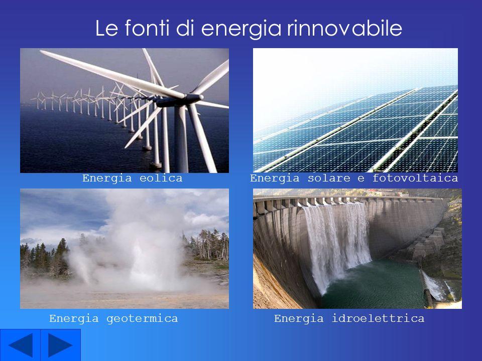 Le fonti di energia rinnovabile