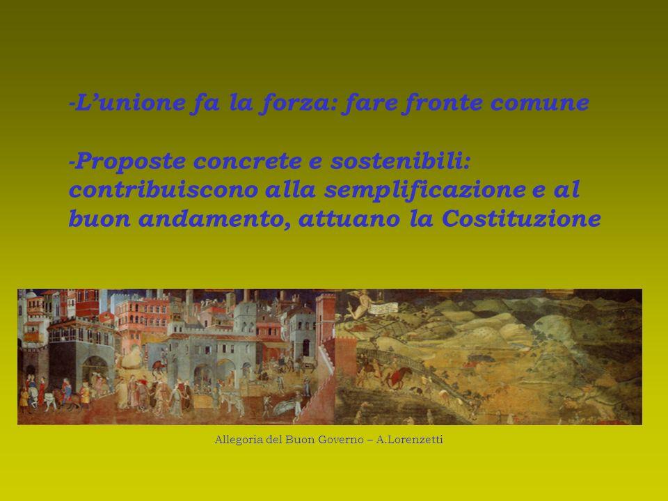Allegoria del Buon Governo – A.Lorenzetti