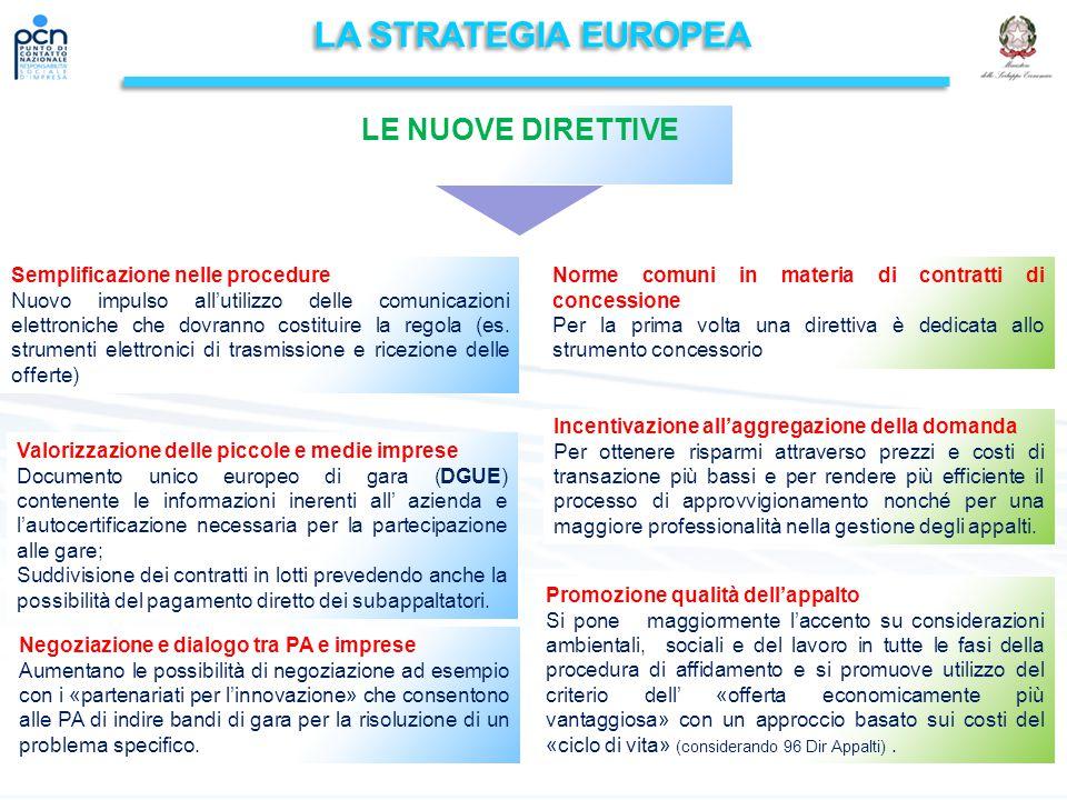 LA STRATEGIA EUROPEA LE NUOVE DIRETTIVE