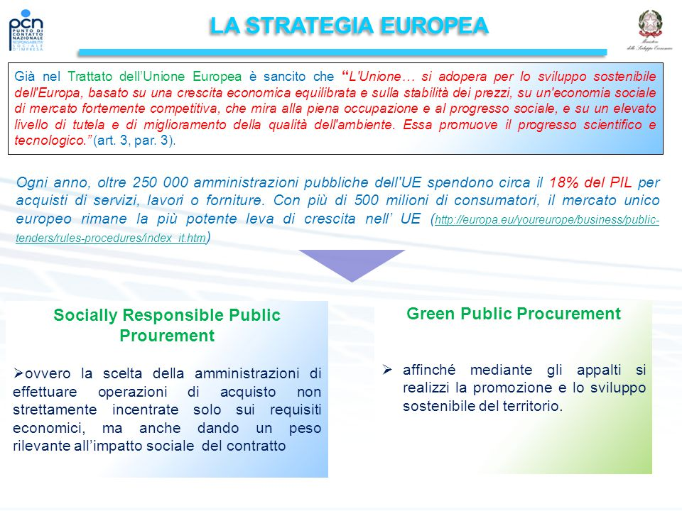 Socially Responsible Public Prourement Green Public Procurement